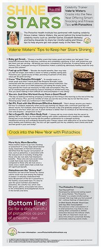 Pistachios Health Institute